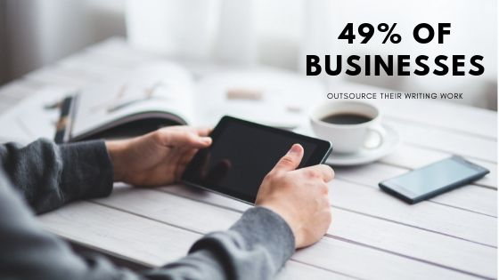 49% of businesses interviewed says they outsource their writing work to freelance writers or other agencies with the experienced SEO content writers