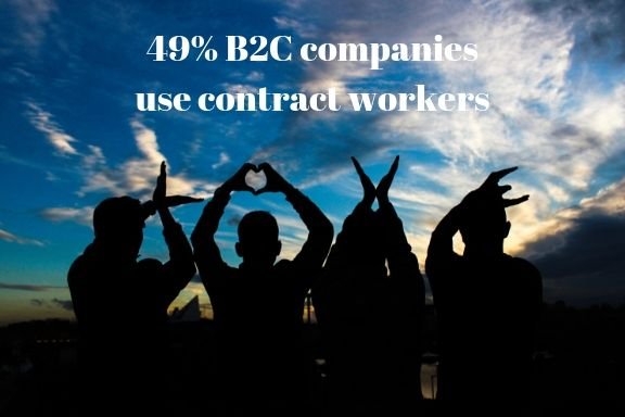 49% B2C businesses say they use contract workers because it's more efficient, reliable, and are more creative and open. Embrace the open culture