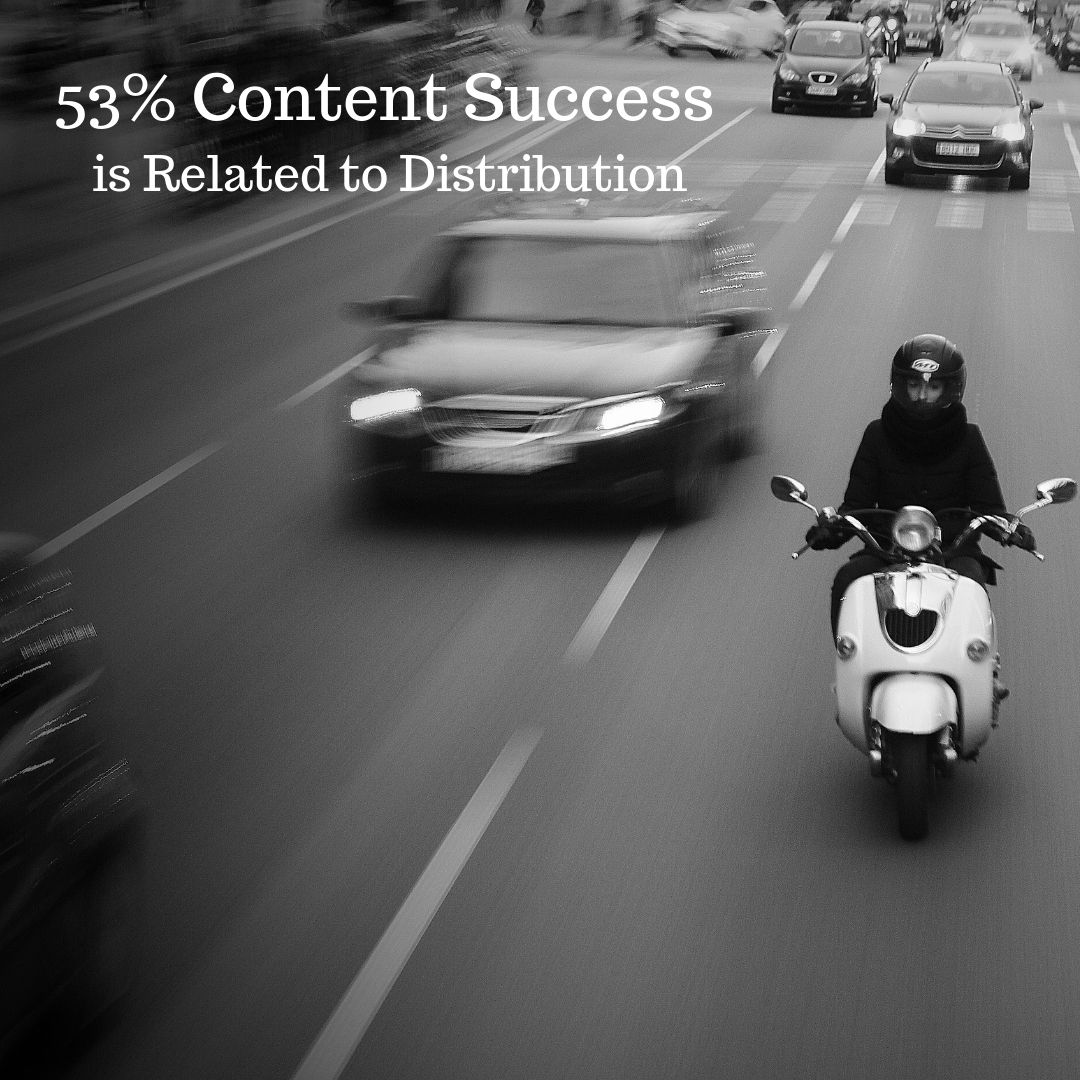 53% of content success is related to distribution. Find different channels to get the word through, either via social media or releases