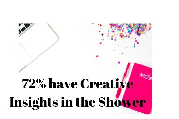 72$ of respondents say that they get creative insights out of nowhere. Creative ideas float to the surface when we're doing mundane things like showering or sweeping the floor. Same for writers