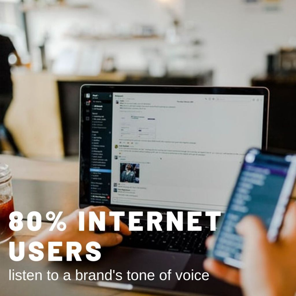 80% of internet users listen to a brand's tone of voice