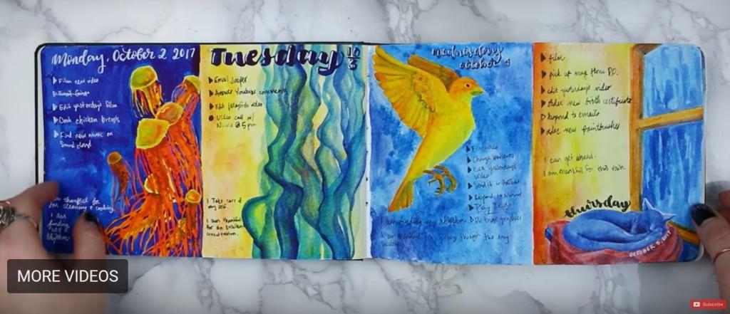 watercolor visual art journaling