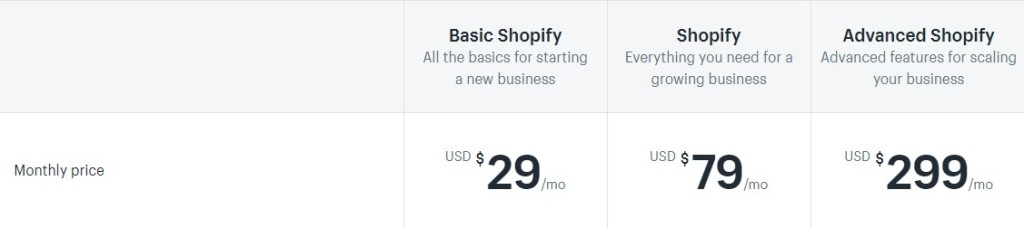 Shopify account and packages at the moment